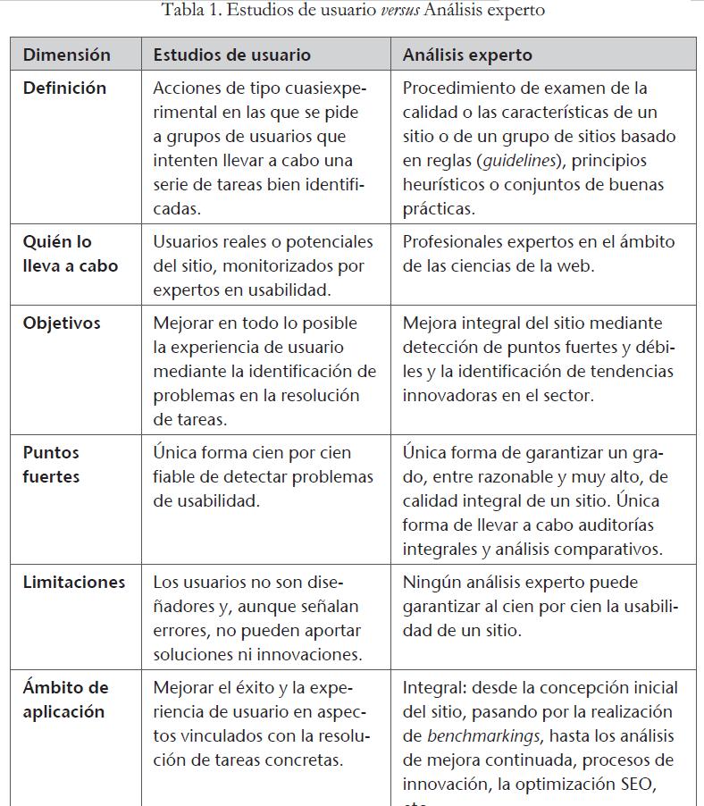 analisis-Experto