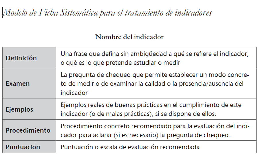fichaAnalisis-Calidad