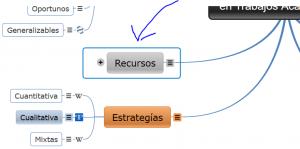 Nodo recursos en el mapa conceptual