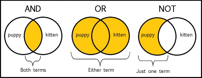 operadores booleanos mediante un diagrama de Venn