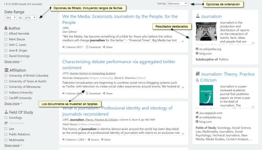 Página de resultados de Micrososft Academic
