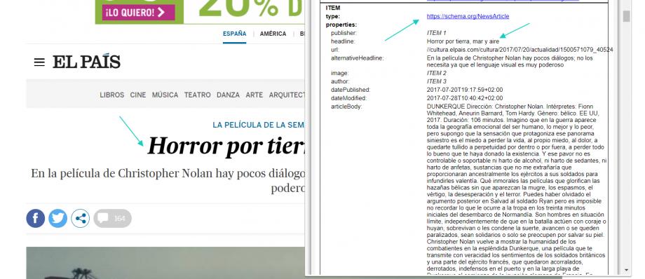 metadatos schema en El País