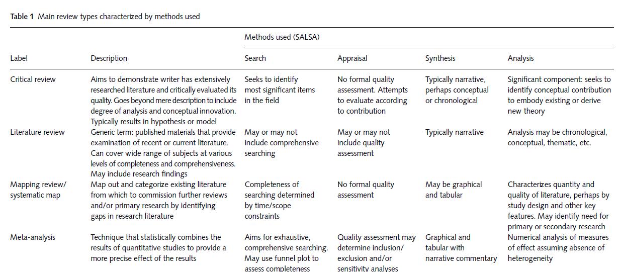 Ejemplo de tabla de una investigación cualitativa