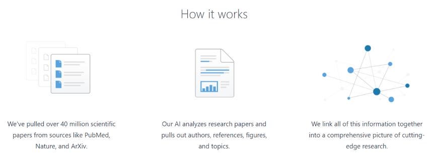 Logos del buscador académico Semantic Scholar