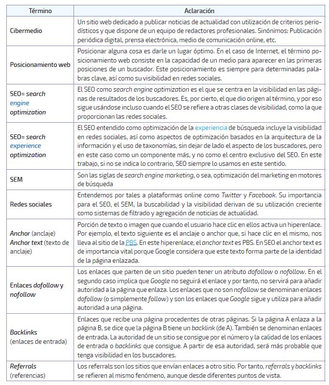Tabla con terminología sobre medios de comunicación y SEO.