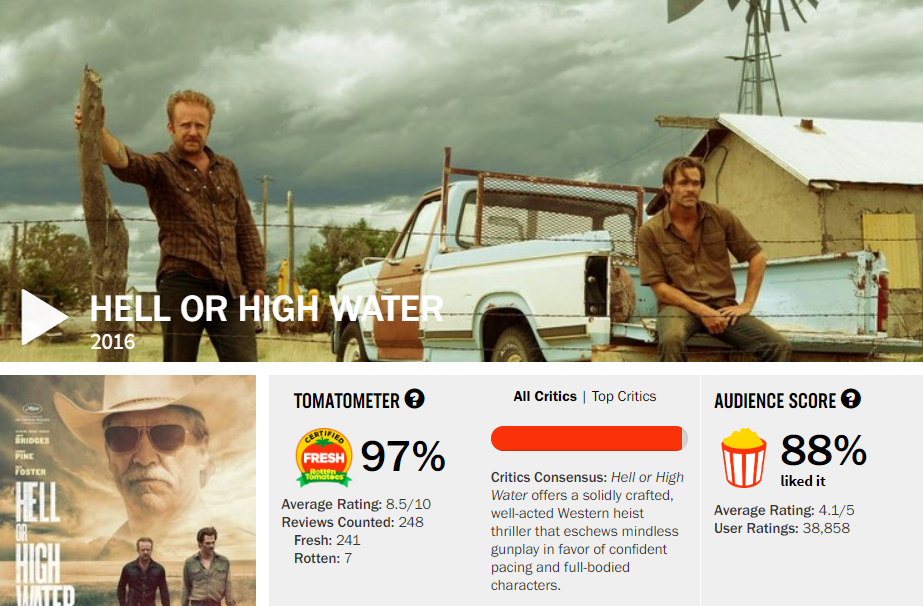 Ficha de una reseña cinematográfica en Rotten Tomatoes: Hell or High Water