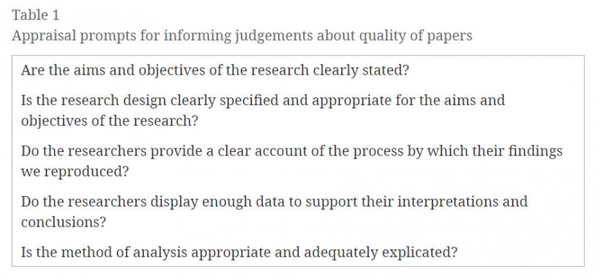 Publicación académica y criterios de calidad