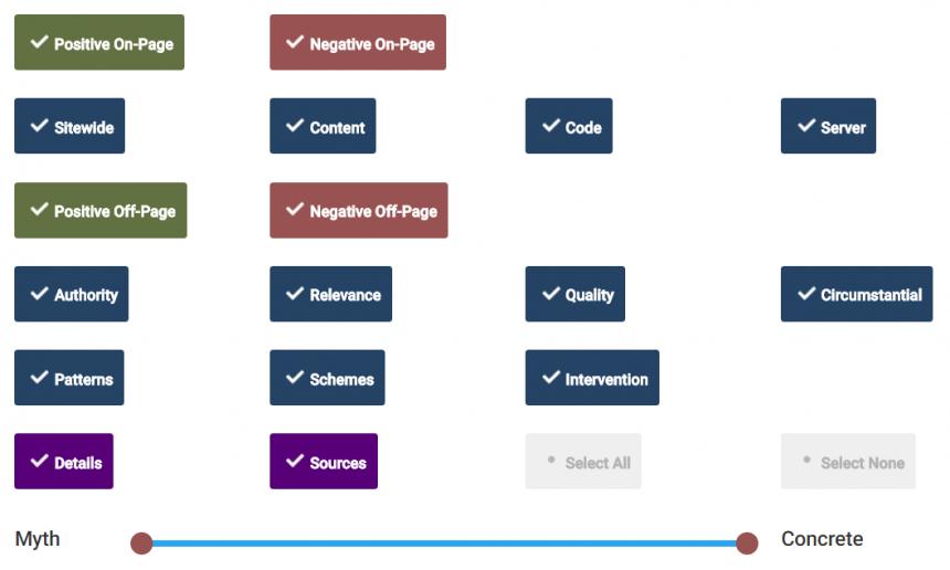 Factores SEO según el sitio Northcutt en una página interactiva