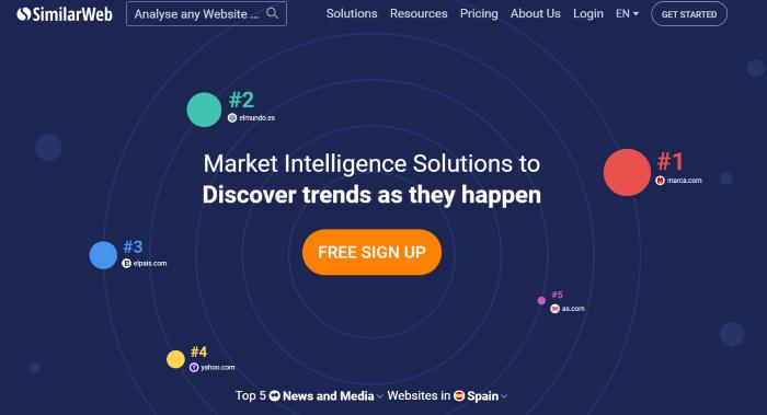 Portal de SimilarWeb, herramienta de análisis de posicionamiento