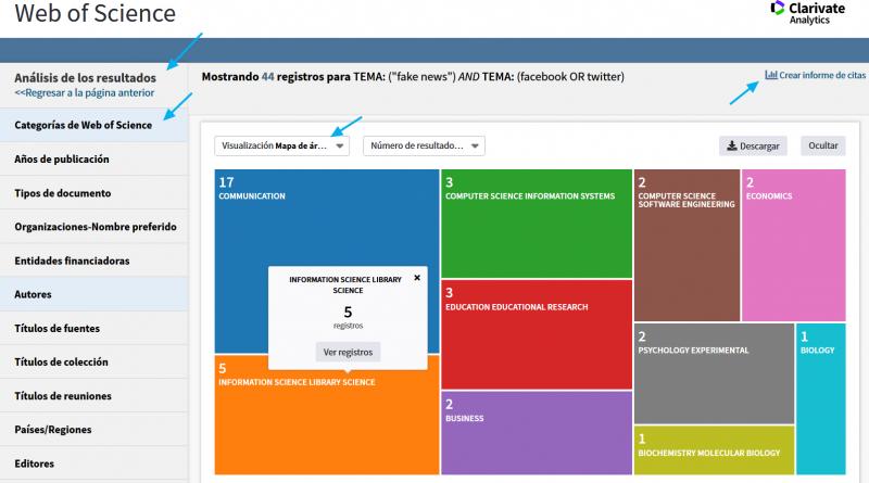 La página de análisis de los resultados en la base de datos académica WoS