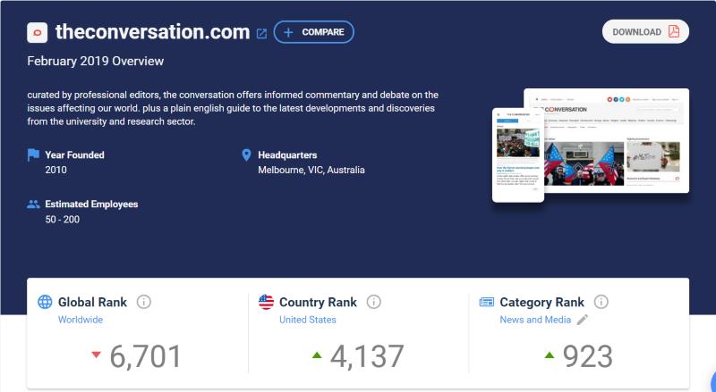 Página principal de resultados de Similarweb