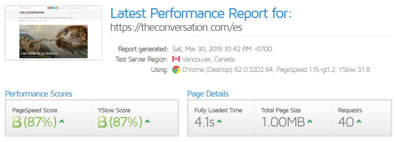Resultados de una medición con HTMetrix