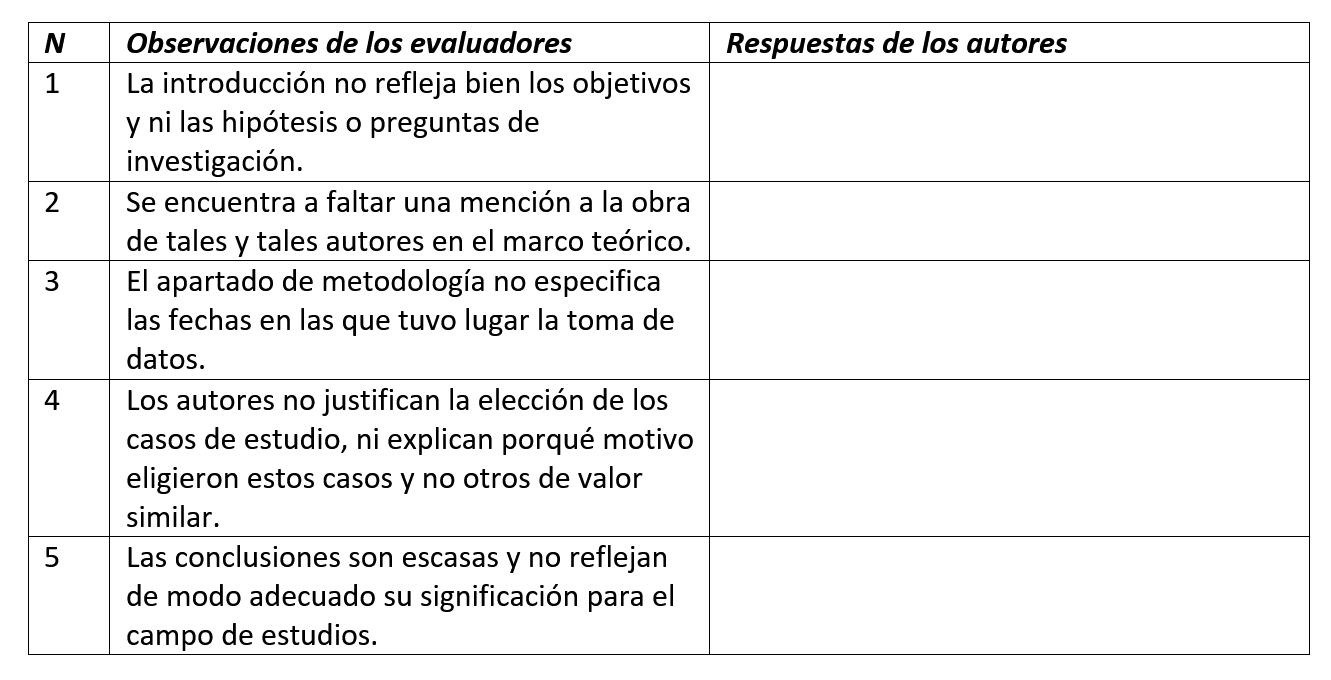 Tabla de respuesta a una evaluación
