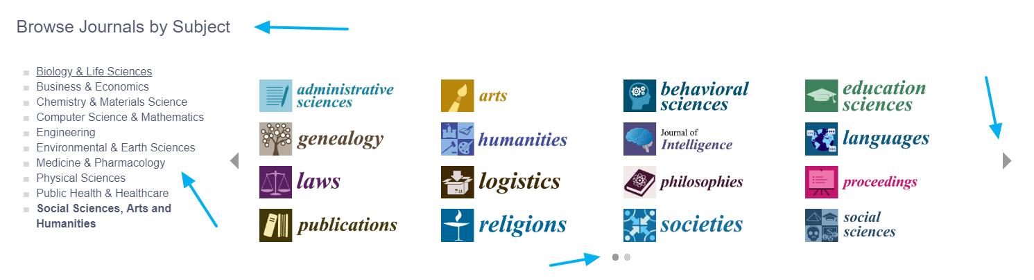 Títulos de revistas en la plataforma académica MDPI