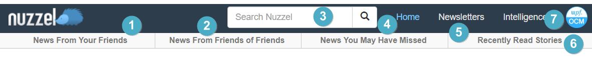 Menú principal del sitio web de Nuzzel