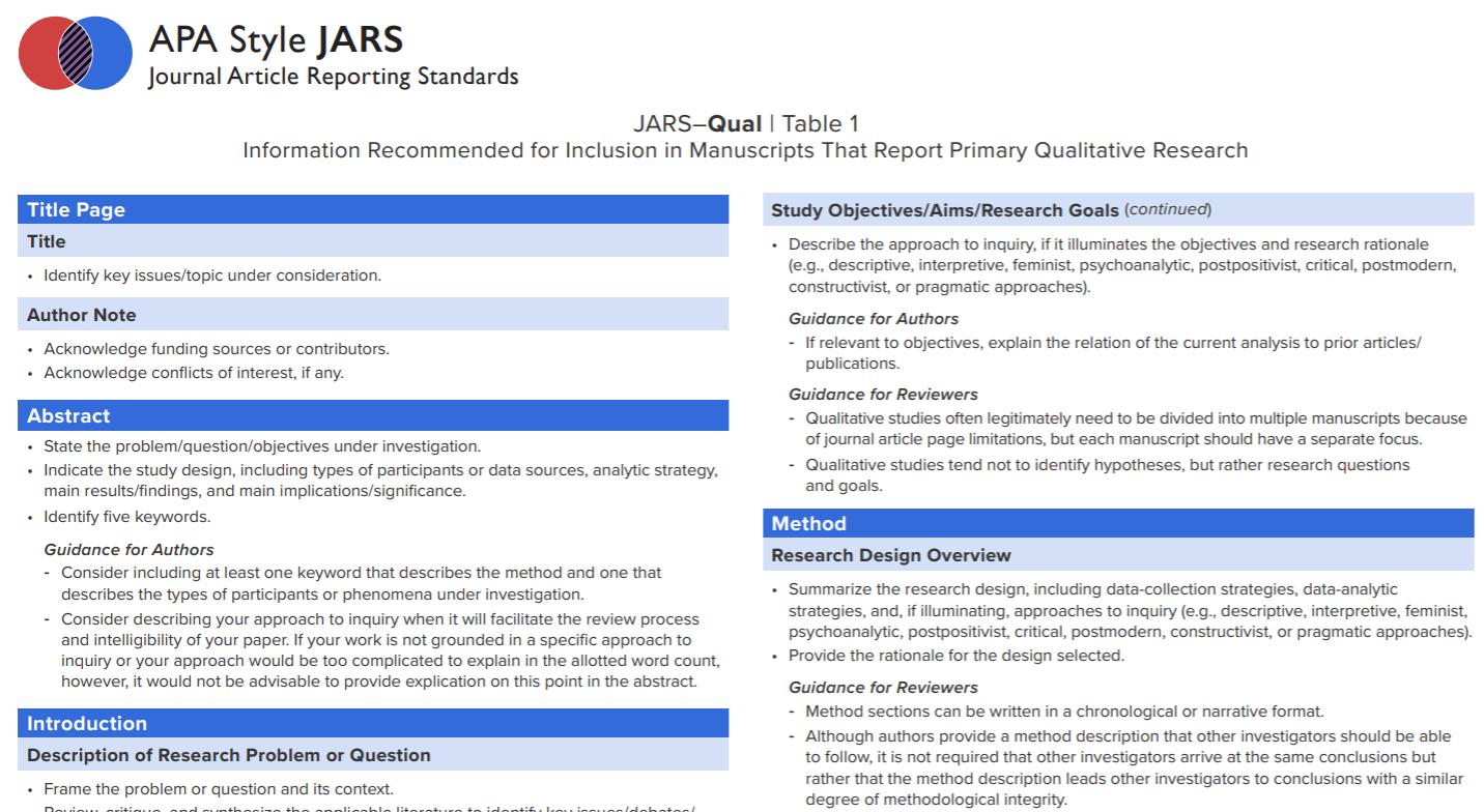 JARS para artículos de investigaciones cualitativas