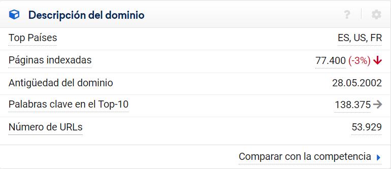 Captura de los datos principales de un dominio