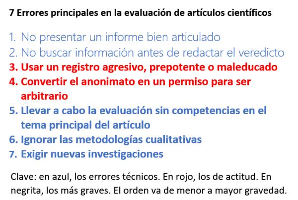 Evaluar artículos científicos: los errores principales