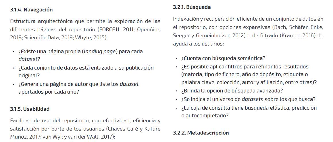 Indicadores de análisis de repositorios de datos de investigación