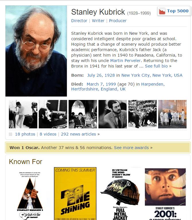 kubrick-IMDB
