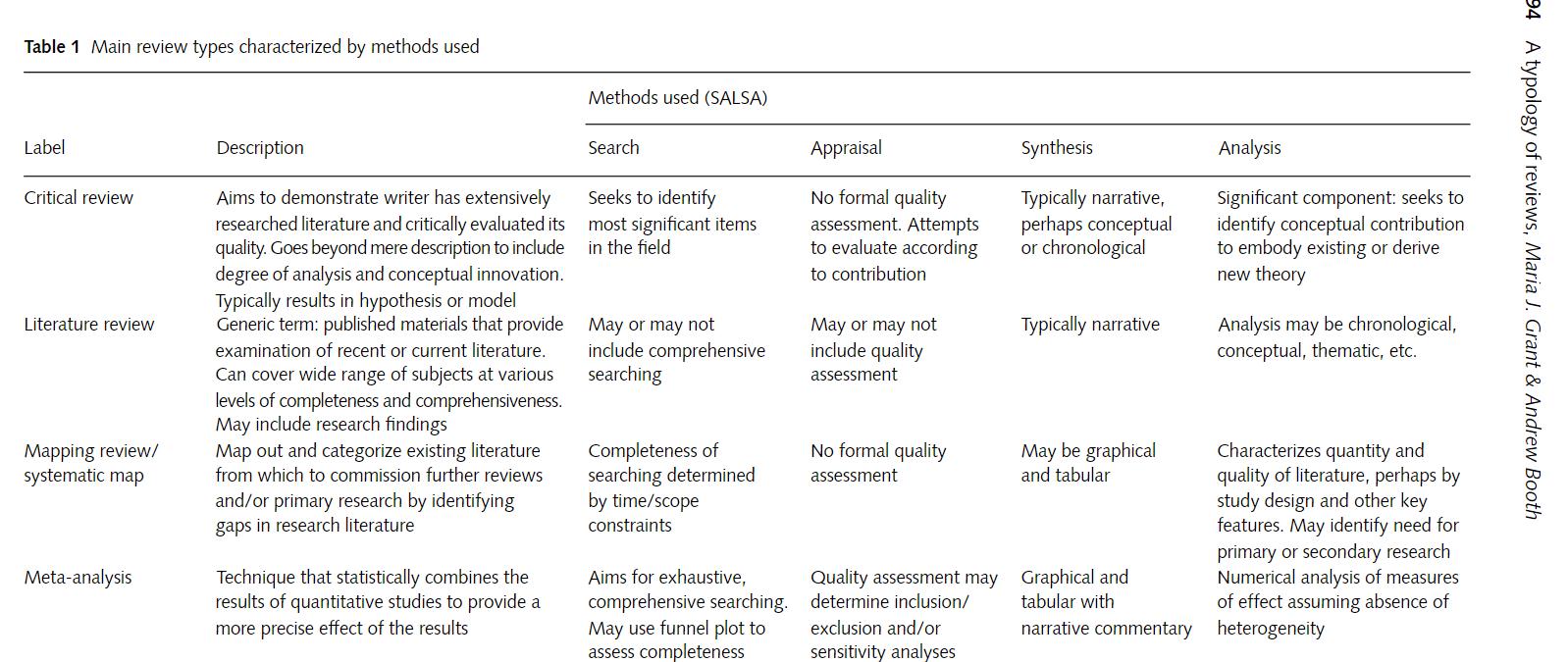 Tipos de revisión con el framework SALSA
