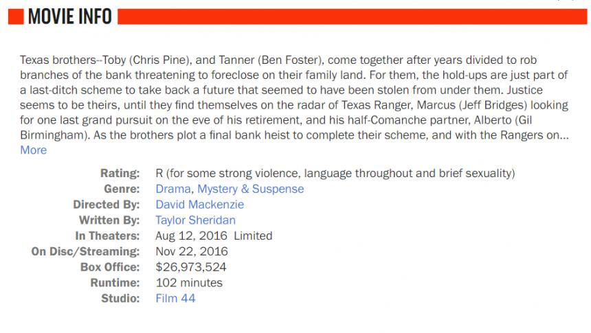 La sinopsis y otras informaciones como parte de la base de datos Rotten Tomatoes de reseñas cinemtográficas