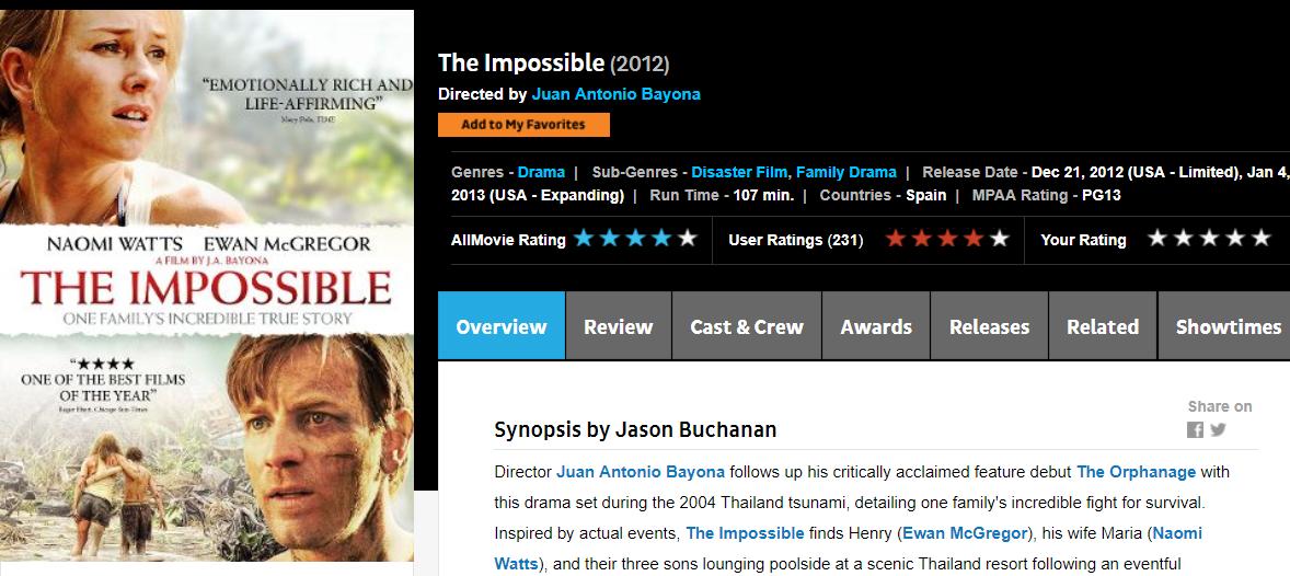 Ficha de un filme en AllMovie uno de los principales recursos de la Documentación Audiovisual