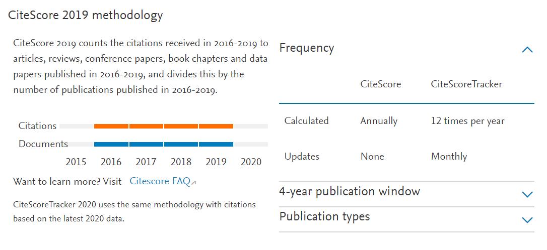 CiteScore: el índice de impacto de Scopus