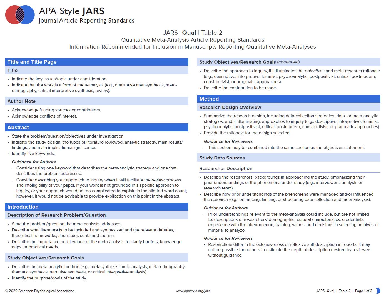 Estándar para meta-analysis en los JARS de las normas APA