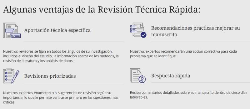 Componentes de la revisión técnica en Taylor and Francis